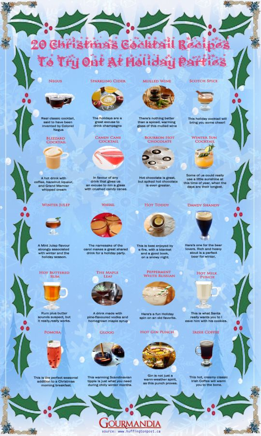 Holiday cocktails   Yummy mixed drinks   Pinterest ...